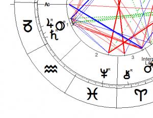 , Unser Horoskop verstehen lernen, was bedeutet das 2. Haus für unser Leben?, Pansliste