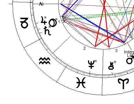 , Unser Horoskop verstehen lernen, was bedeutet das 2. Haus?, Pansliste