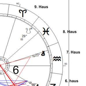 , Das 9. Haus: Philosophie und der Sinn des Lebens, Pansliste